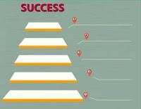 negocios de éxito